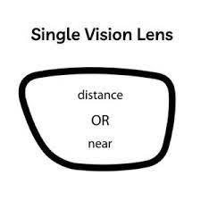 Single Vision Lenses.